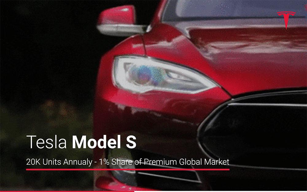 Tesla Pitch Deck Template