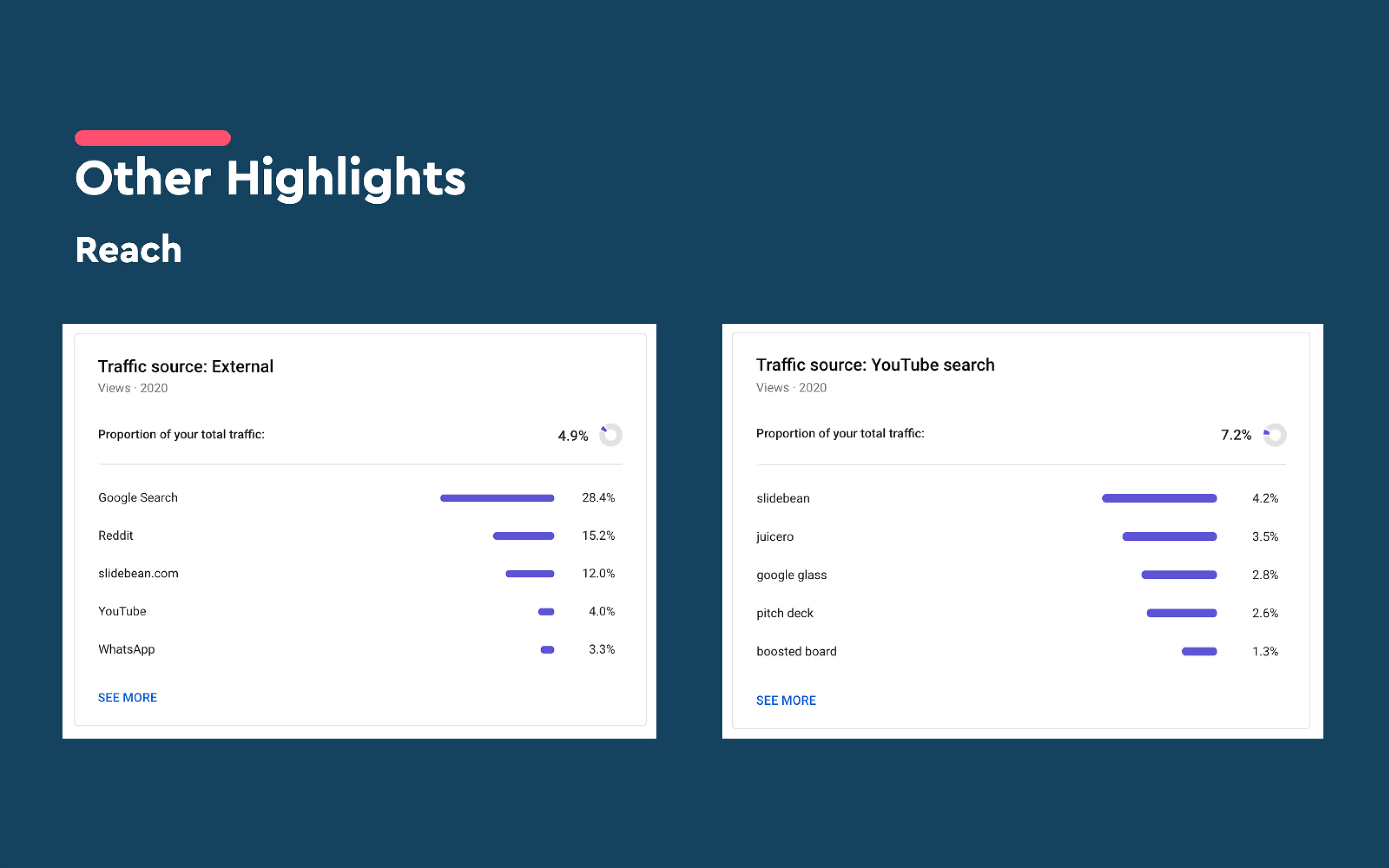youtube stats report slide template