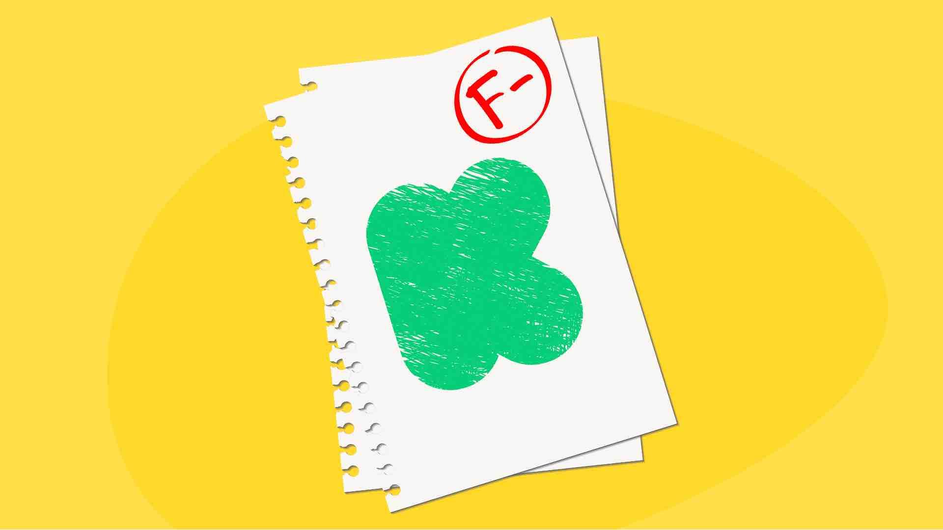 kickstarter fails company forensics