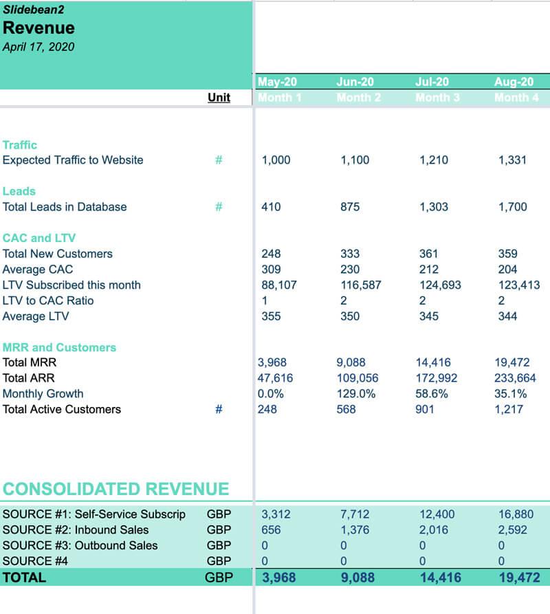 Image contains a revenue screen