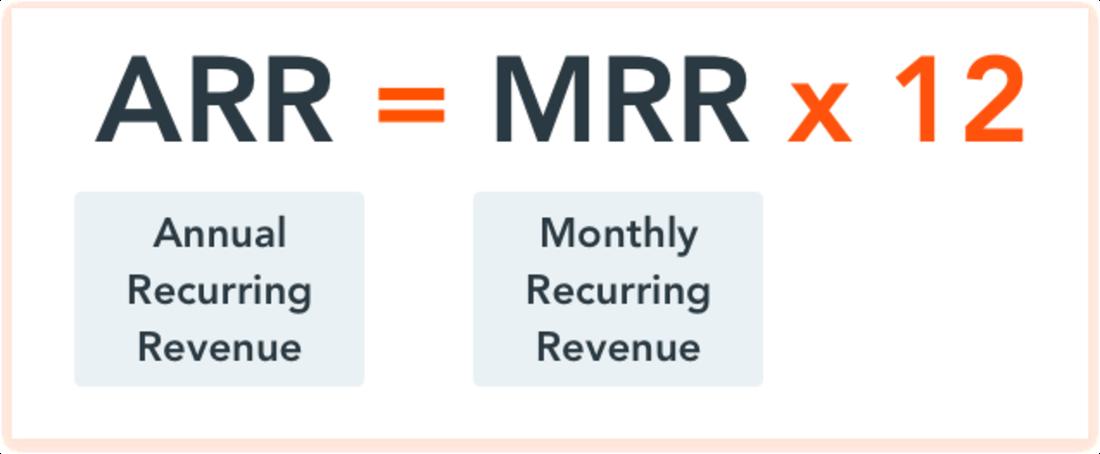 Image contains the ARR formula