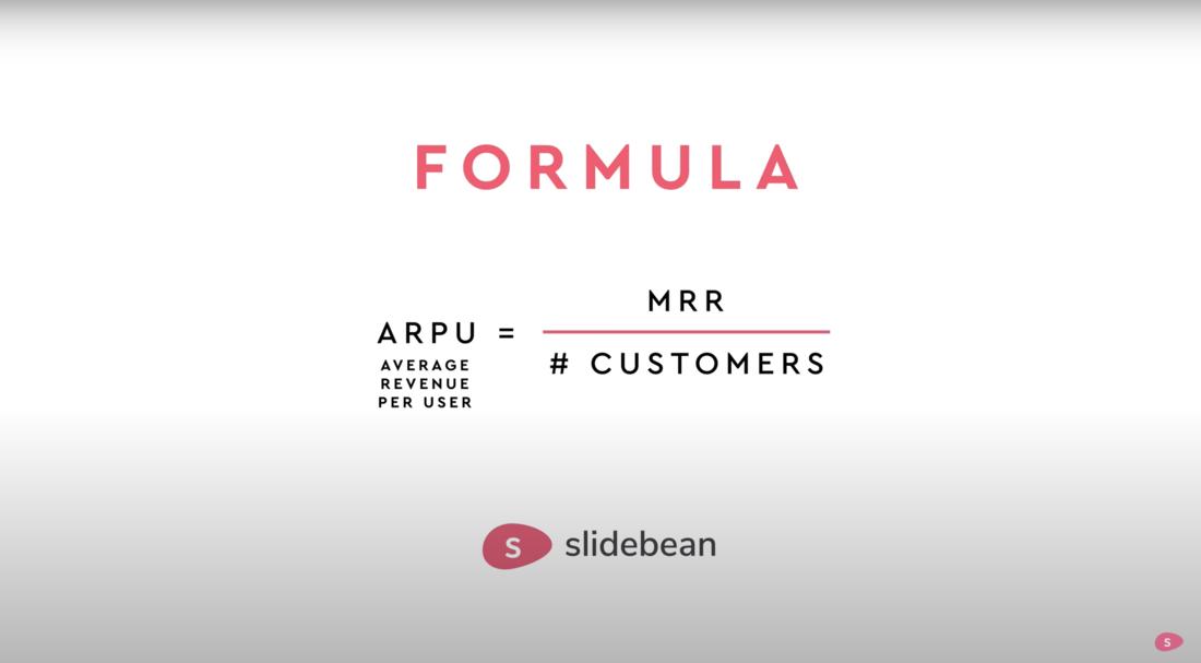 Image contains the ARPU formula