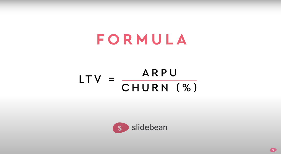 Image contains the LTV formula