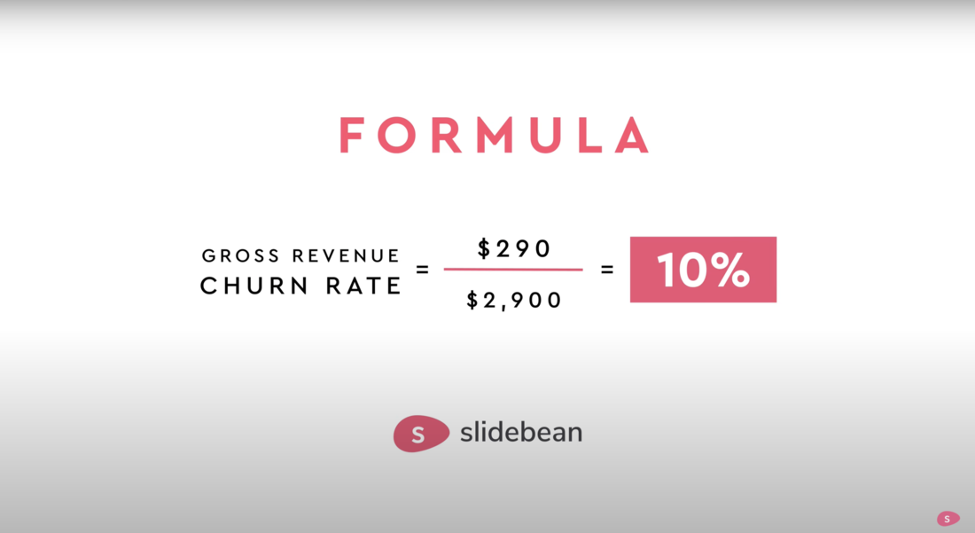 Image contains the gross revenue churn rate formula