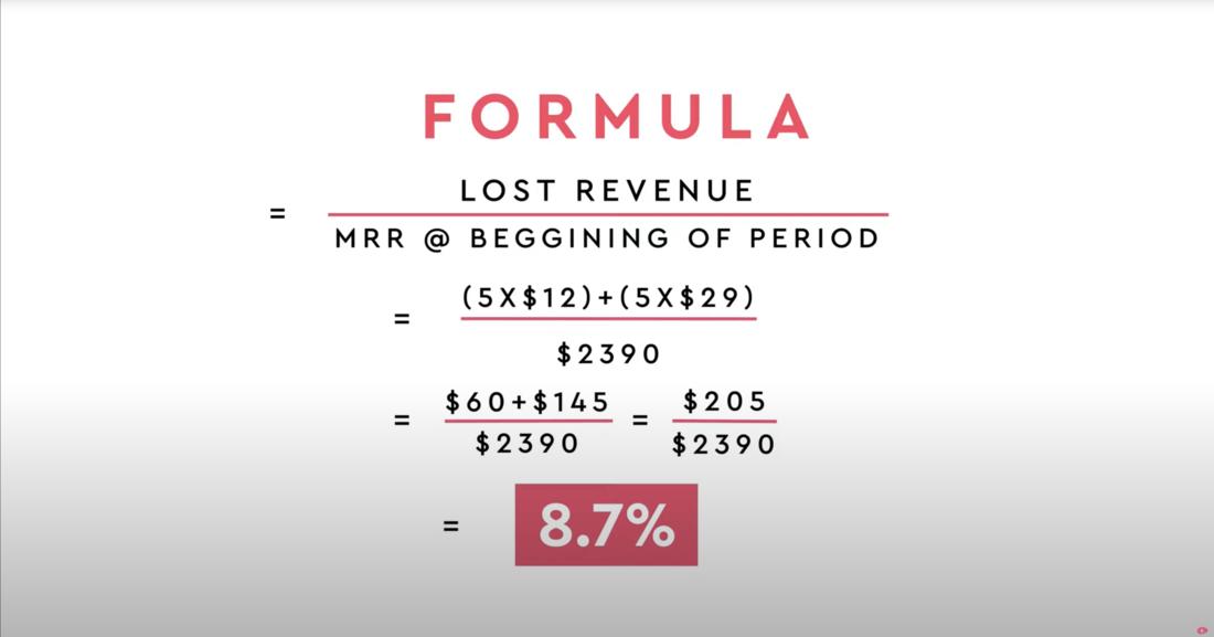 Image contains the lost revenue formula