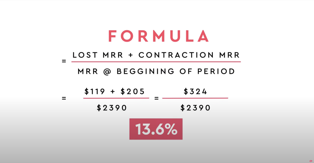 Image contains the lost MRR + contraction MRR formula