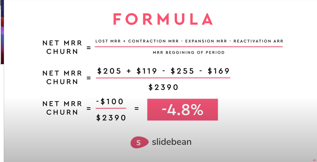 Image contains the churn formula