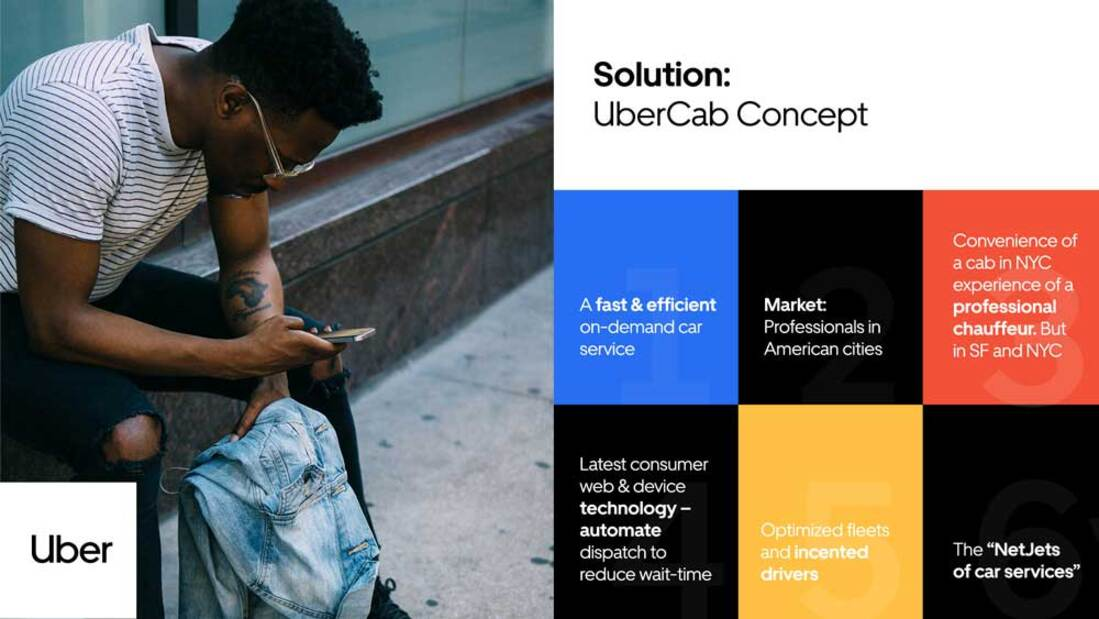 Image contains the final uber pitch deck