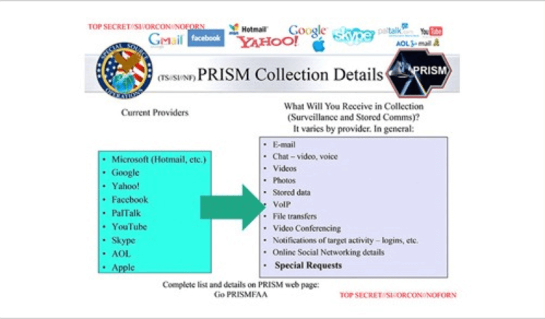 Image contains a prism collection details