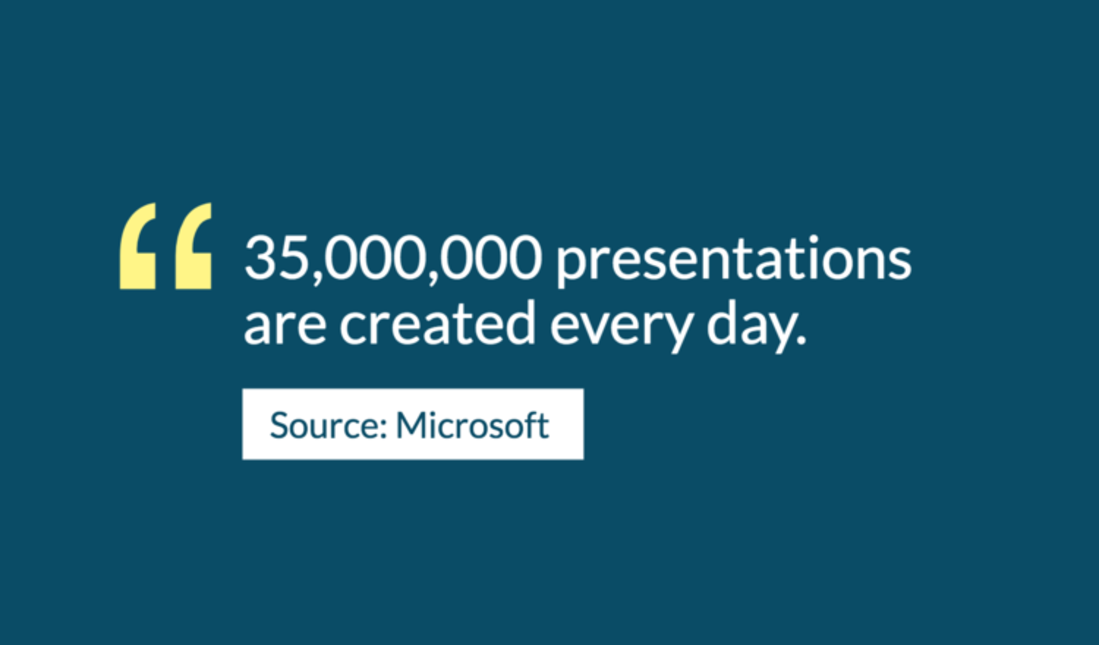 """Image contains the sentence """"35,000,000 presentations are created every day"""""""
