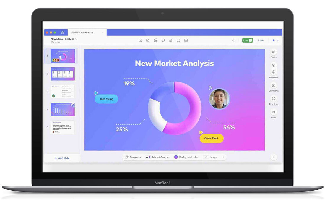 Image contains a laptop displaying a market analysis