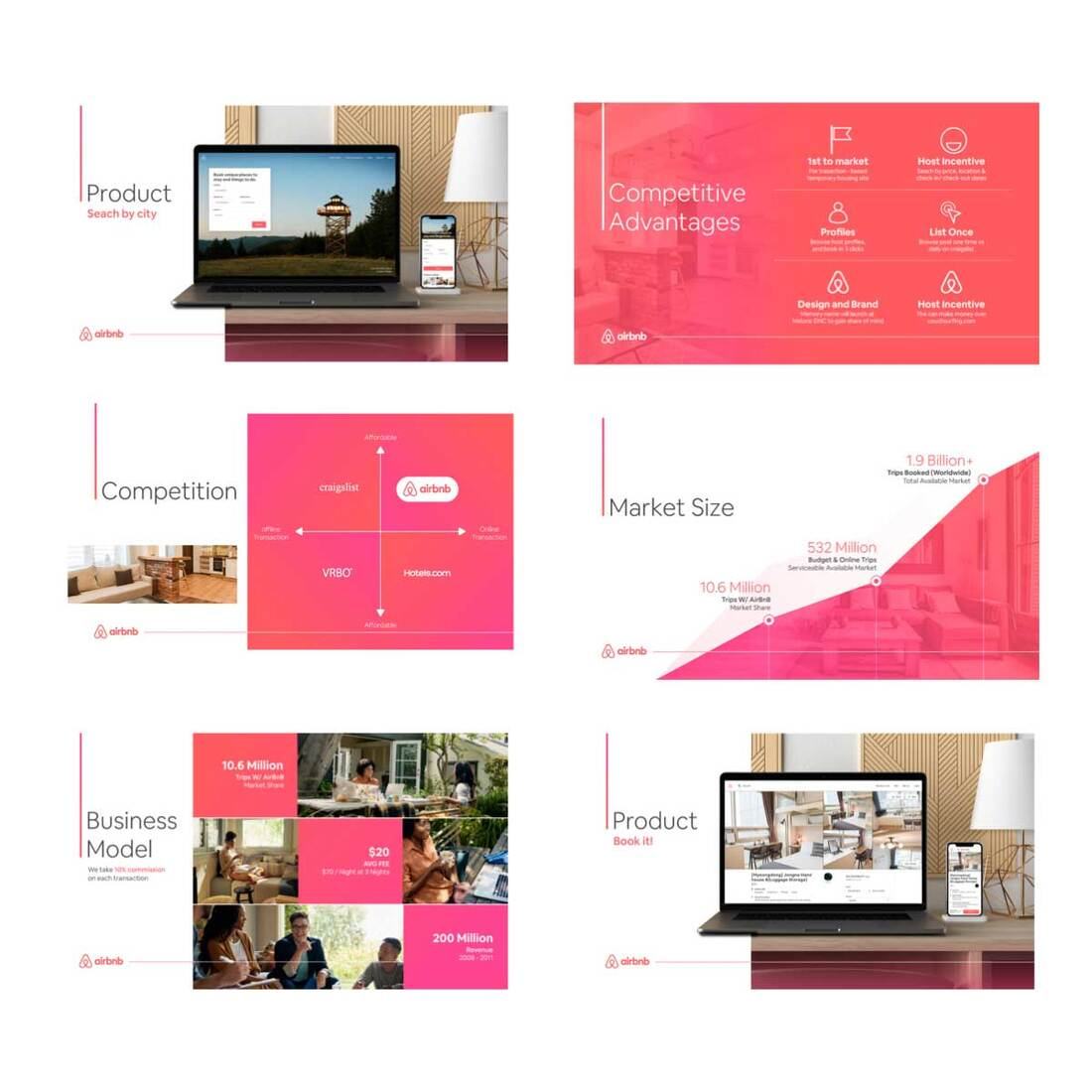 Image contains airbnb pitch deck