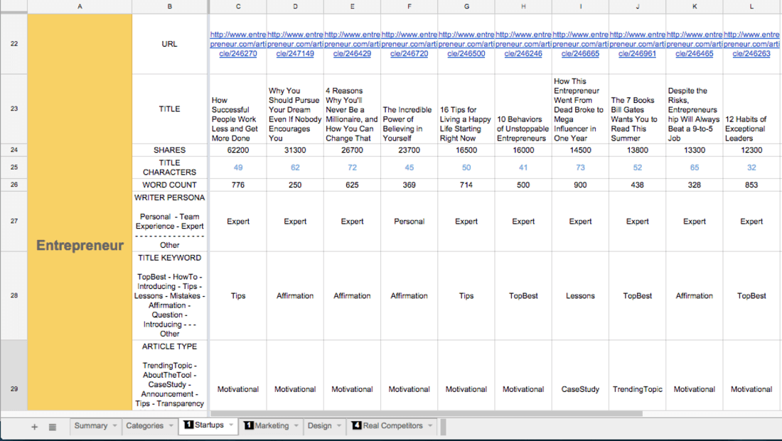 Image contains a spreadsheet