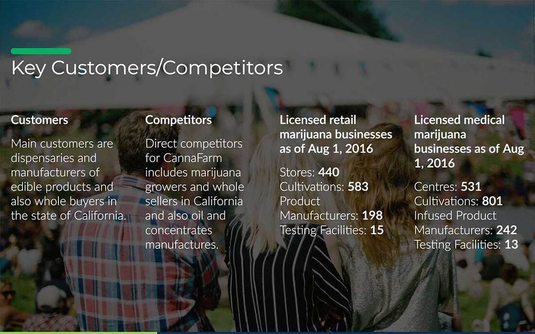 Image contains a key customers/competitors