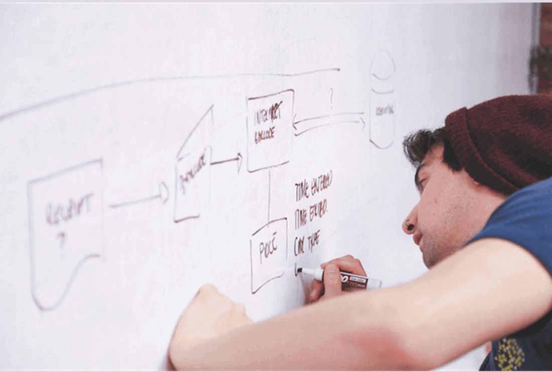 Image contains a person writing on a board