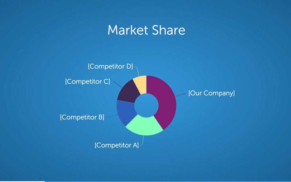 La imagen contiene un gráfico de cuota de mercado