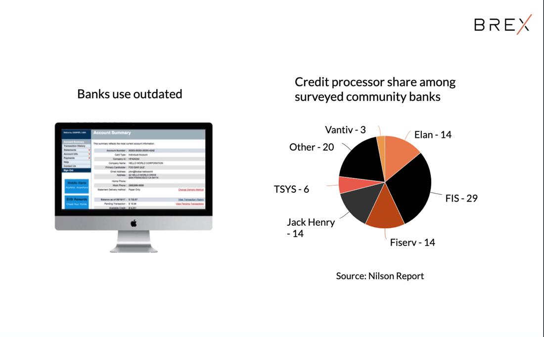 Image contains brex problem slide