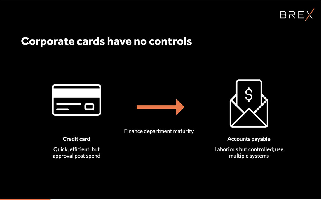 Image reads, corporate cards have no controls