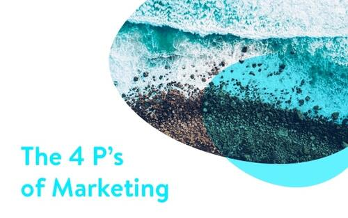 4 ps of marketing presentation template