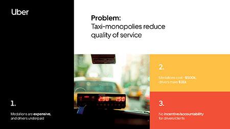 Uber pitch deck problem slide