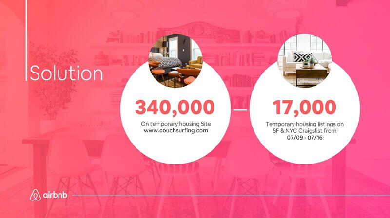 Caya Slidebean, Airbnb pitch deck