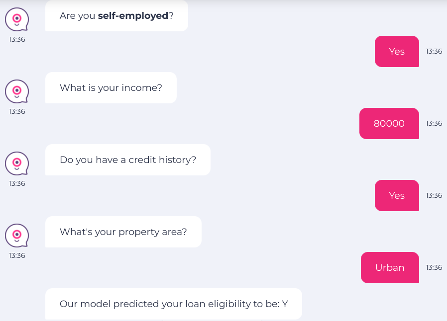 A conversation with an Akkio AI bot that predicts loan eligibility.