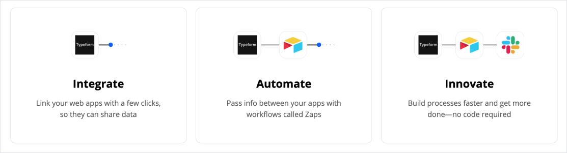 Zapier Features 2