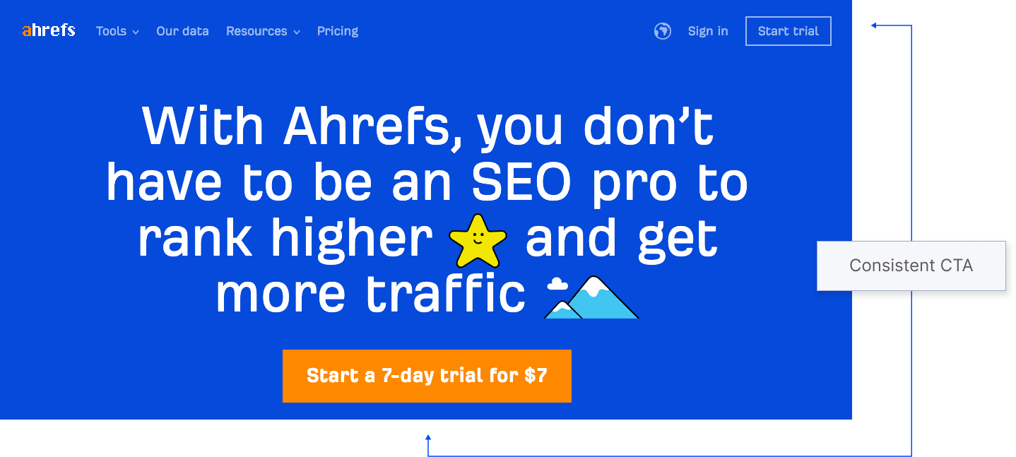 Ahrefs Call to Action