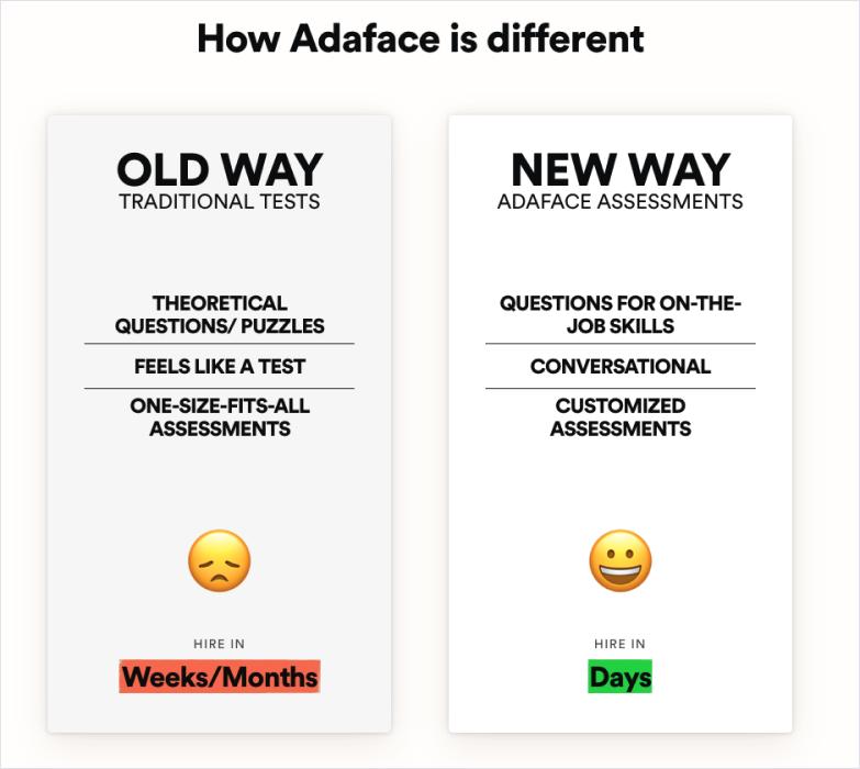 Adaface Comparison
