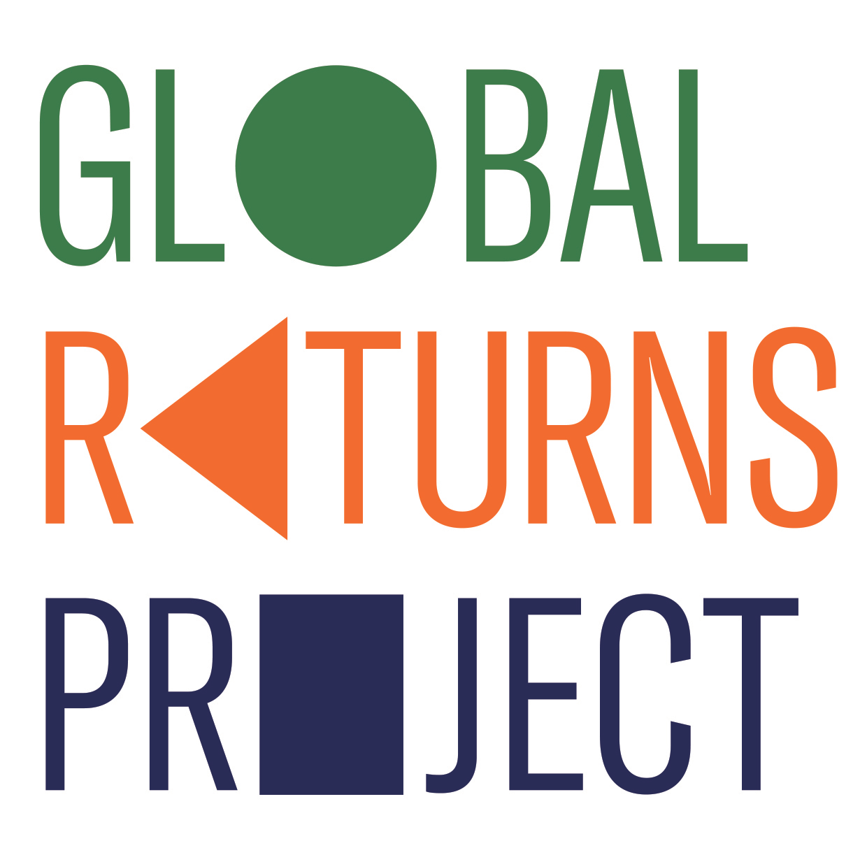 Global Returns Project