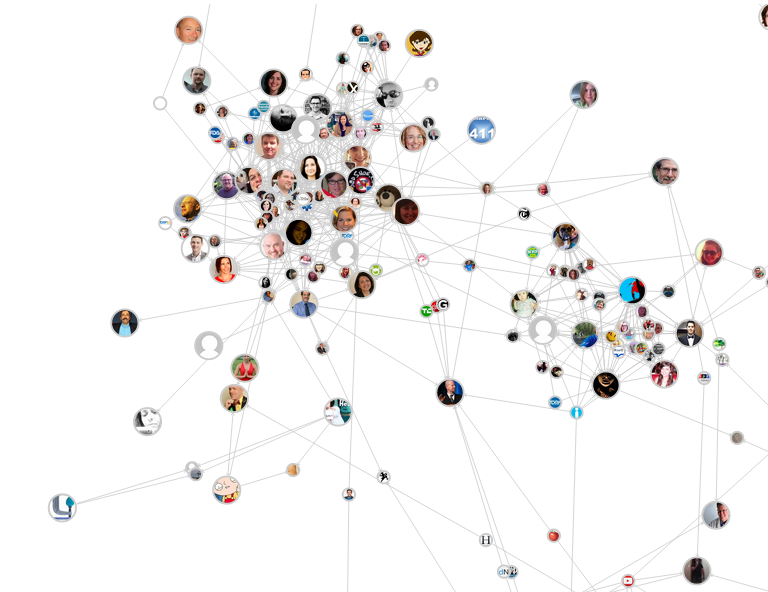 Traackr's influencer network