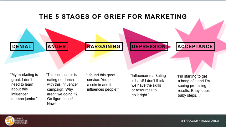 The 5 Stages of Grief for Marketing | Traackr