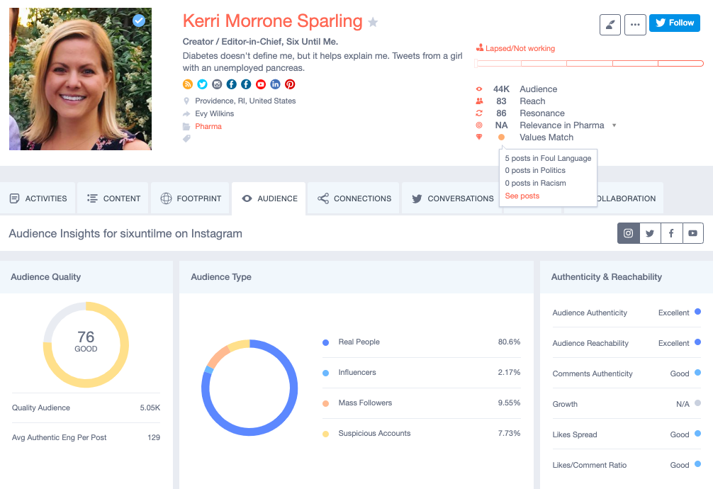 Sophisticated brands leverage value alignment capabilities to vet and monitor their influencers on Traackr