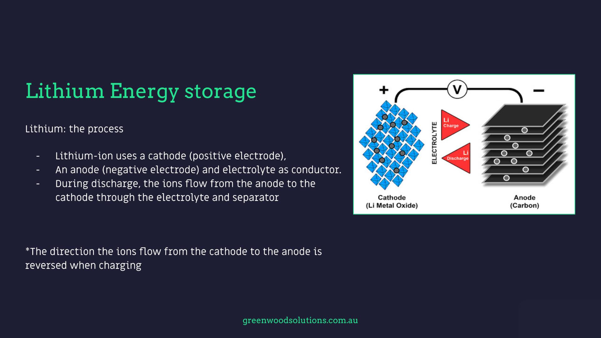 Lithium energy storage