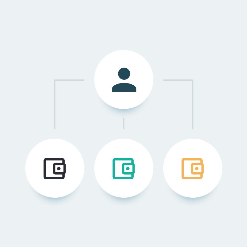 Multi-account support