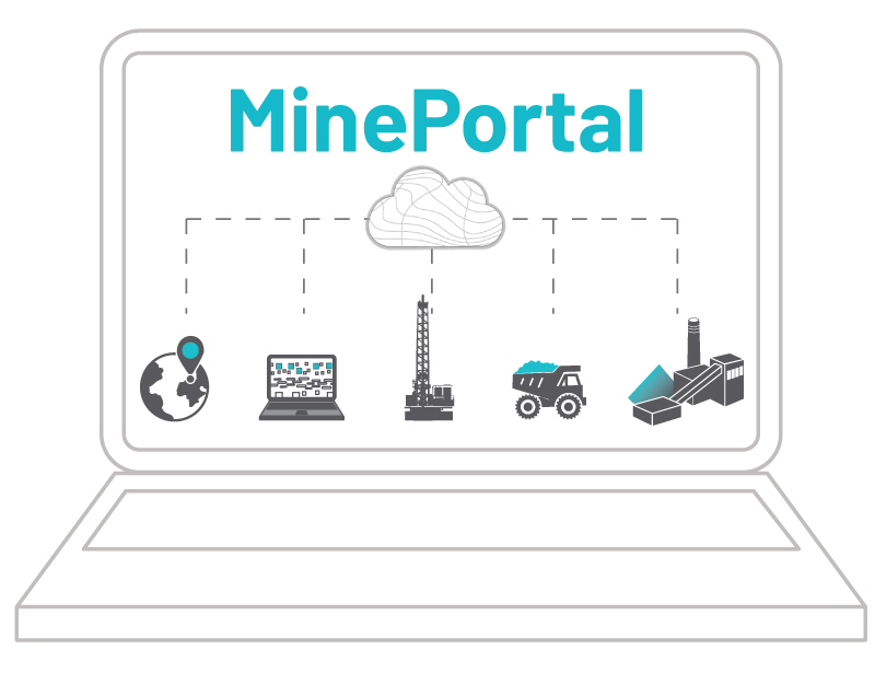 Graphic of cloud software for mine sites to have a single source of truth for all their data.