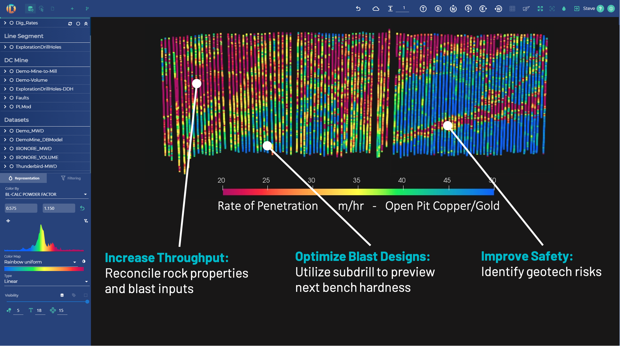 ore and waste boundary detection