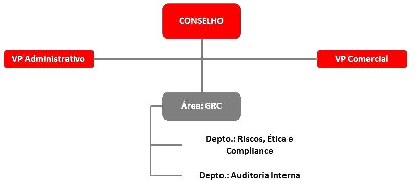 Estrutura GRC Embracon