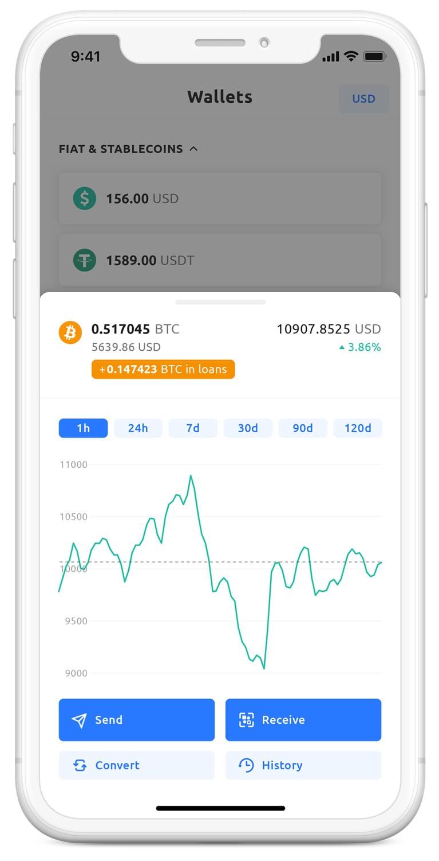 bitcoin wallet youhodler