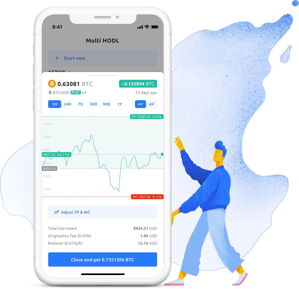 YouHodler aplicación para móvil