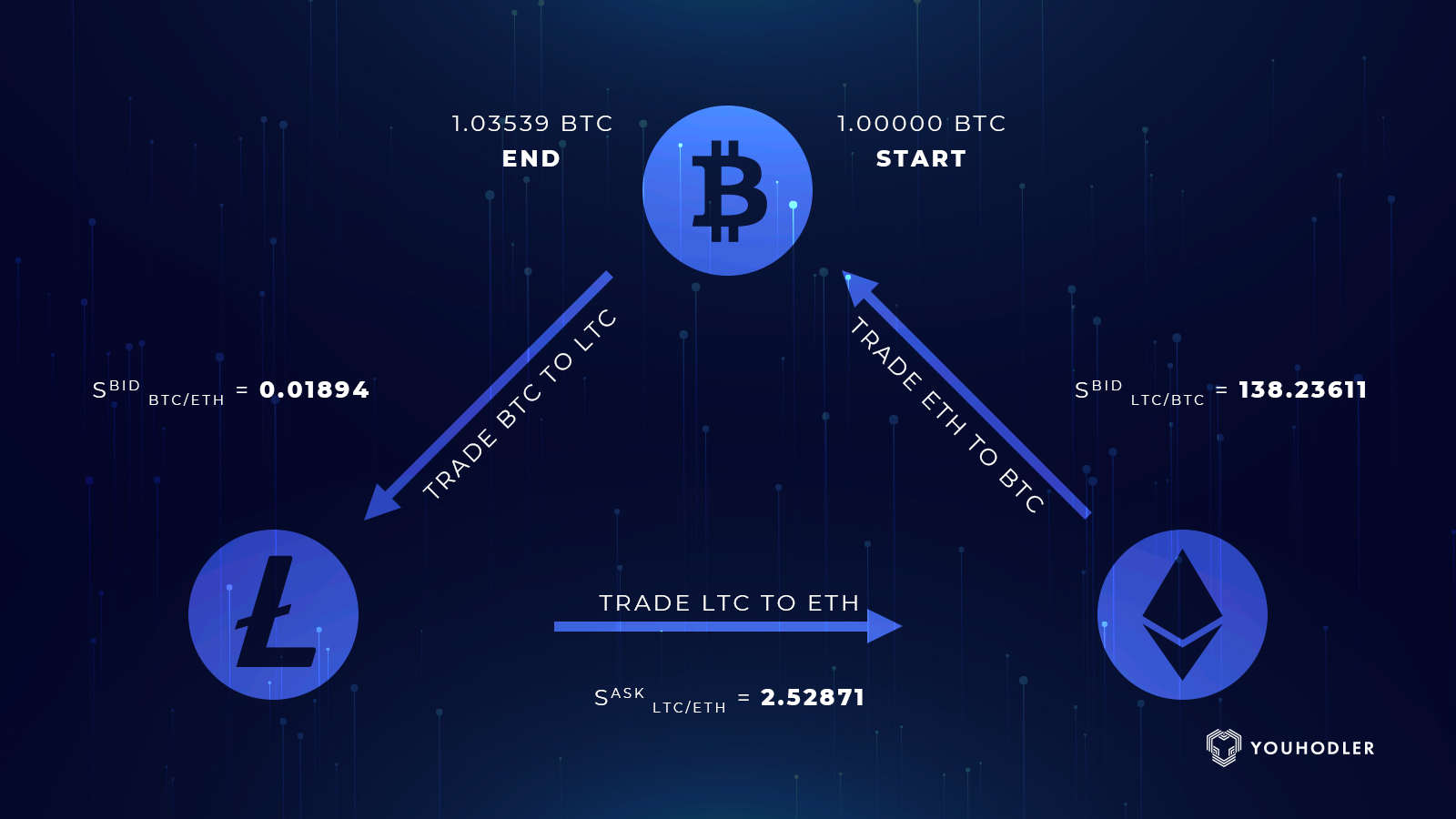 forex brokers for us clients arbitrage trade cryptocurrency