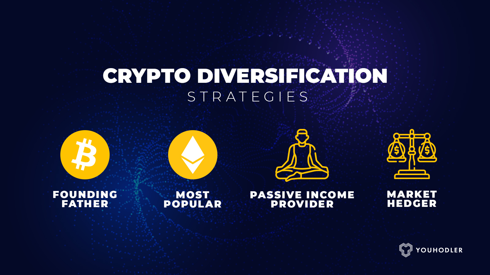 crypto, investing, crypto trading, BTC, buy BTC, borrow BTC, Bitcoin