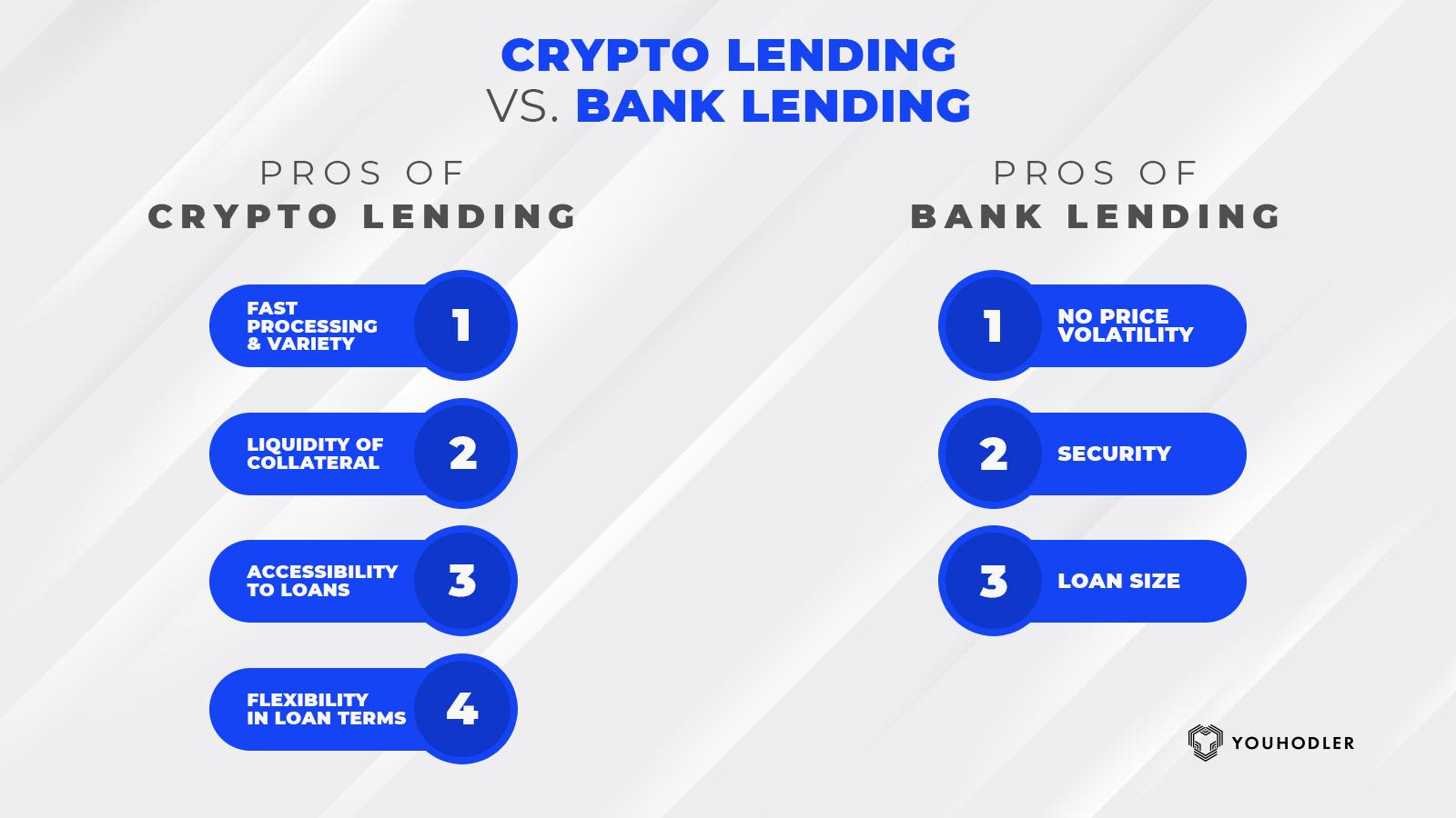 crypto lending vs bank lending infographic