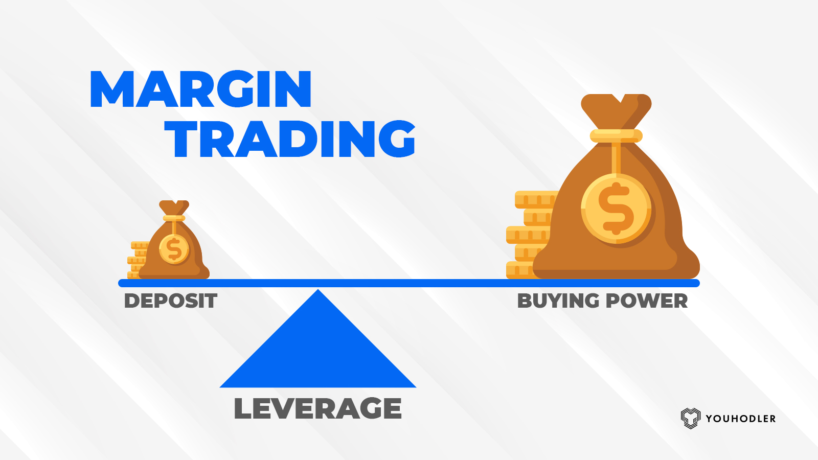 margin trading, crypto trading, crypto traders, bitcoin trading