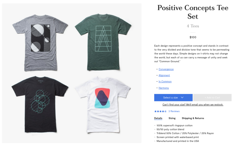Ugmonk even pricing example