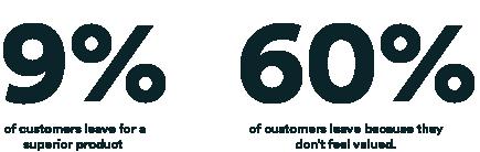 percentage graphic