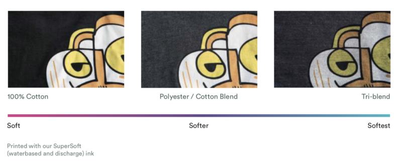 cotton, cotton/poly blend, and tri-blend fabric print comparisons