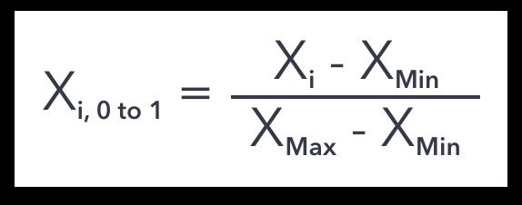 Normalisierungs-Gleichung