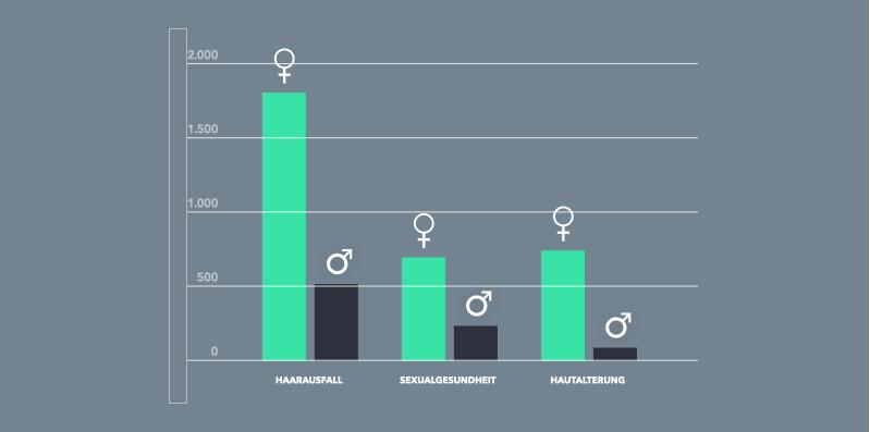 Männergesundheit in den Medien: Ein Internationaler Überblick