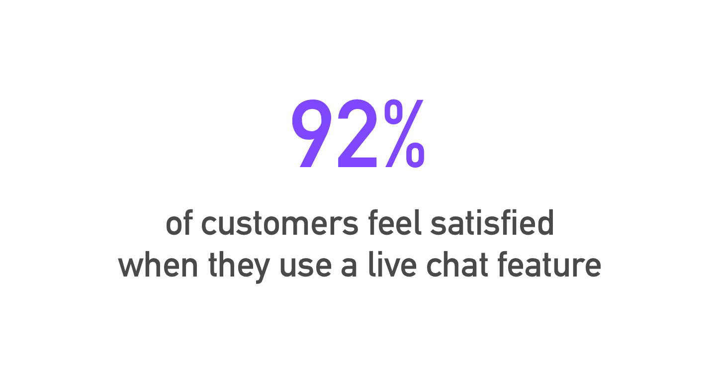 Image displaying the 92% of customer satisfaction statistic